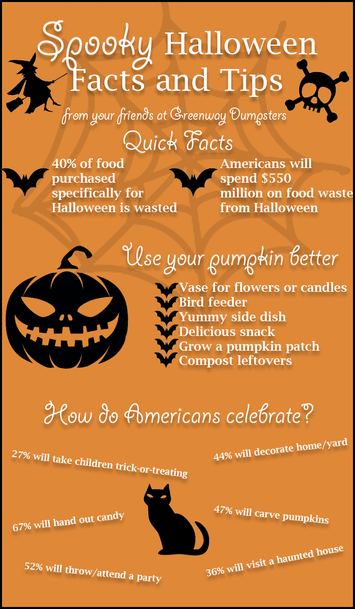 halloween infographic from your dumpster hauling company